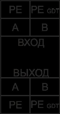 Схема подключения АЗУ-М485