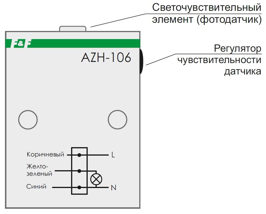 Габариты AZH-LED
