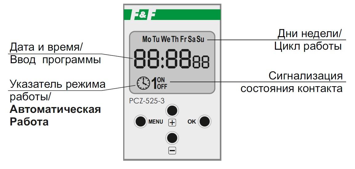 Лицевая панель pcz-525-3